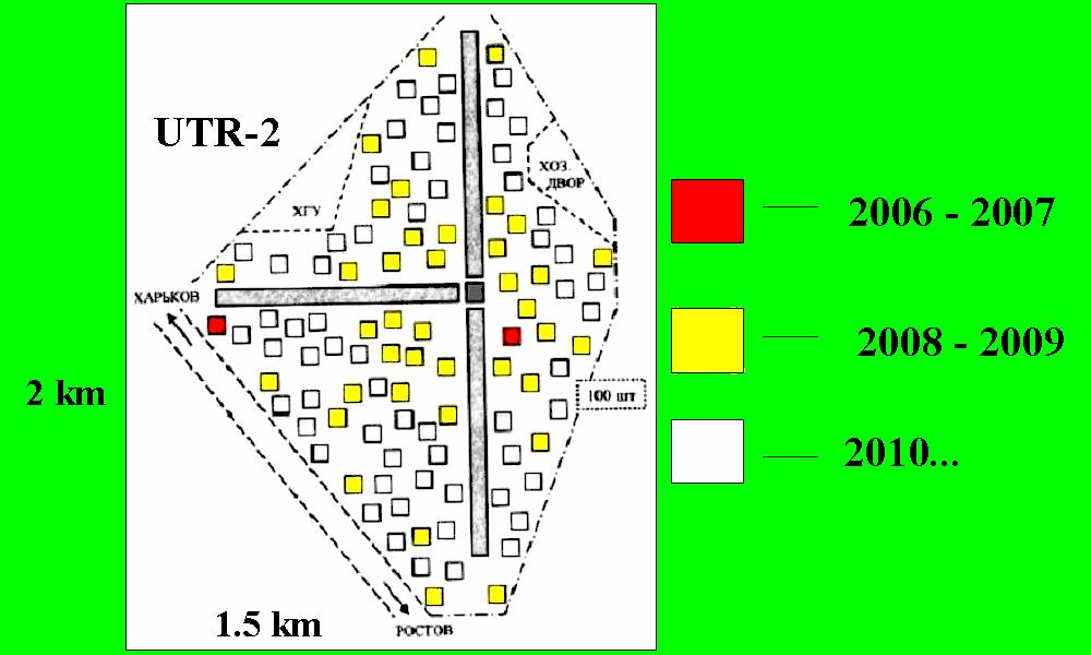 ГУРТ — Гігантський український радіотелескоп