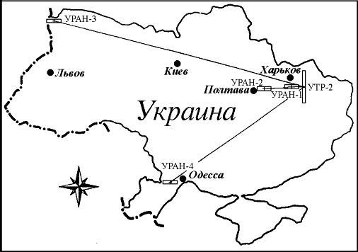 Радіотелескоп УТР-2 і мережа інтерферометрів УРАН